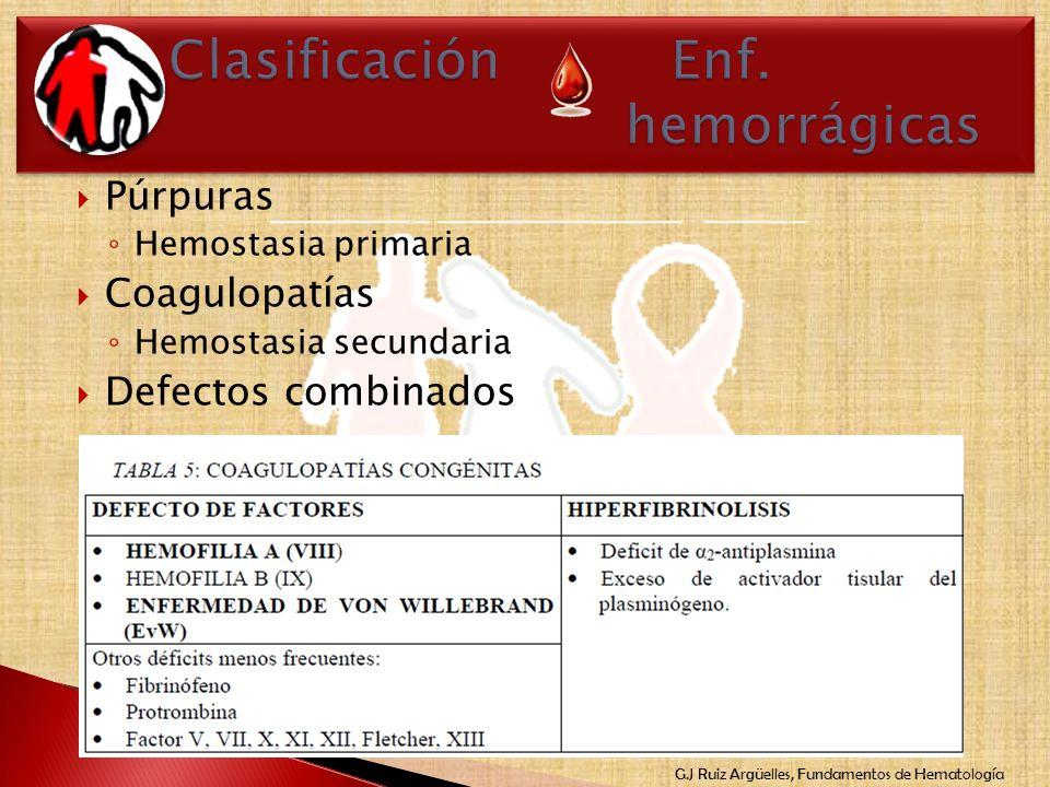 Clasificación Enf. hemorrágicas