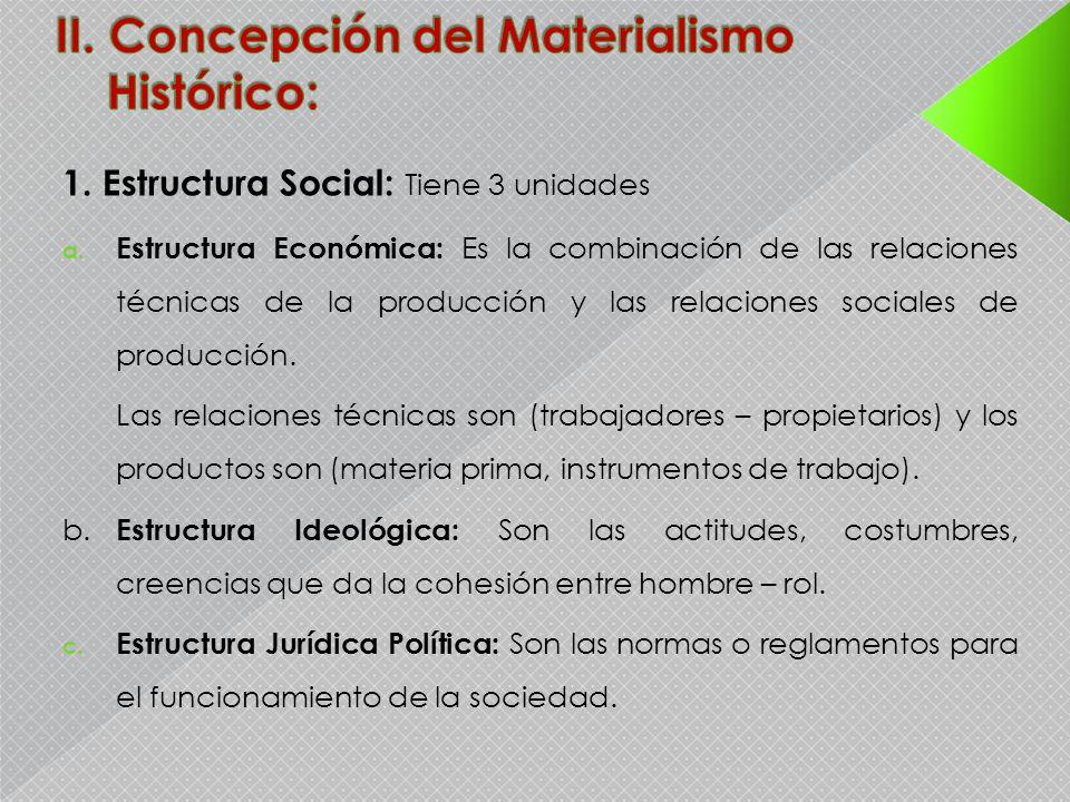 II. Concepción del Materialismo Histórico:
