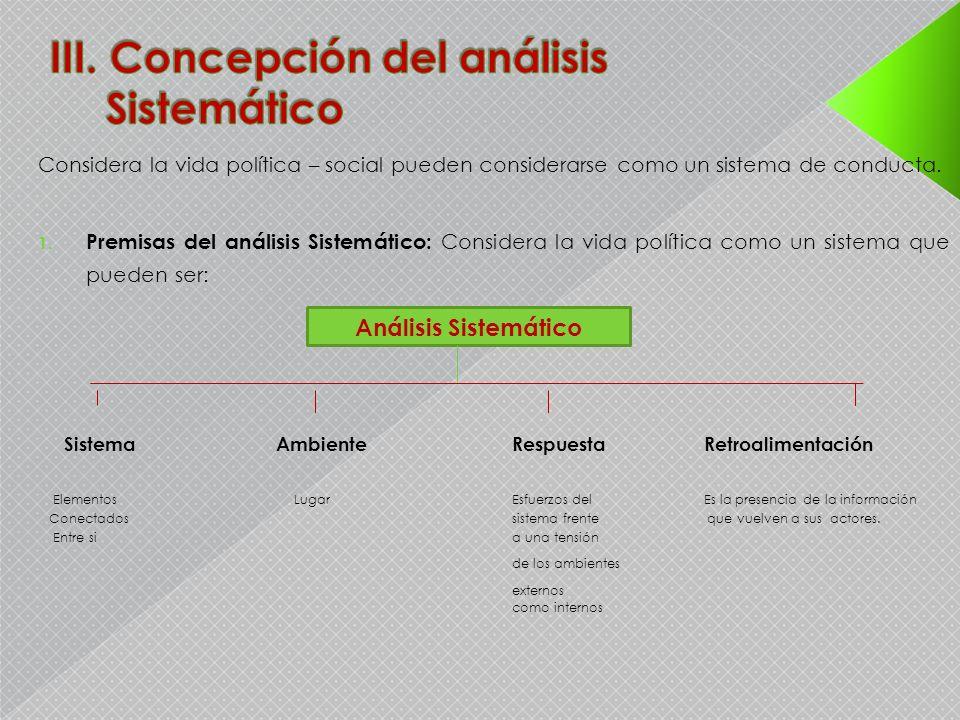 III. Concepción del análisis Sistemático