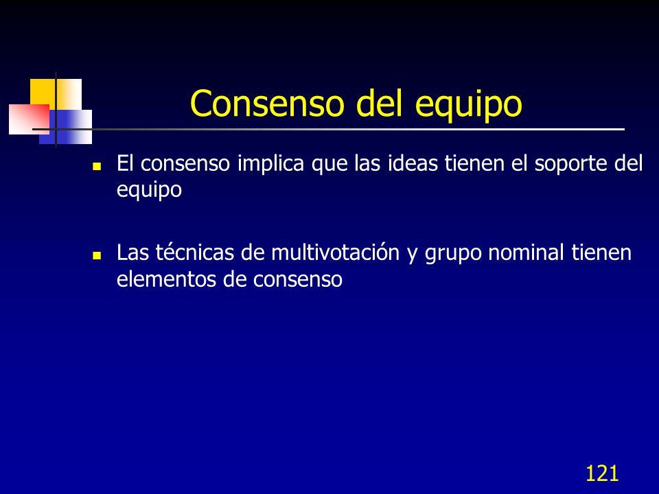 Consenso del equipo El consenso implica que las ideas tienen el soporte del equipo.