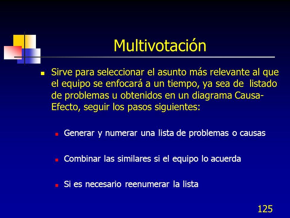 Multivotación