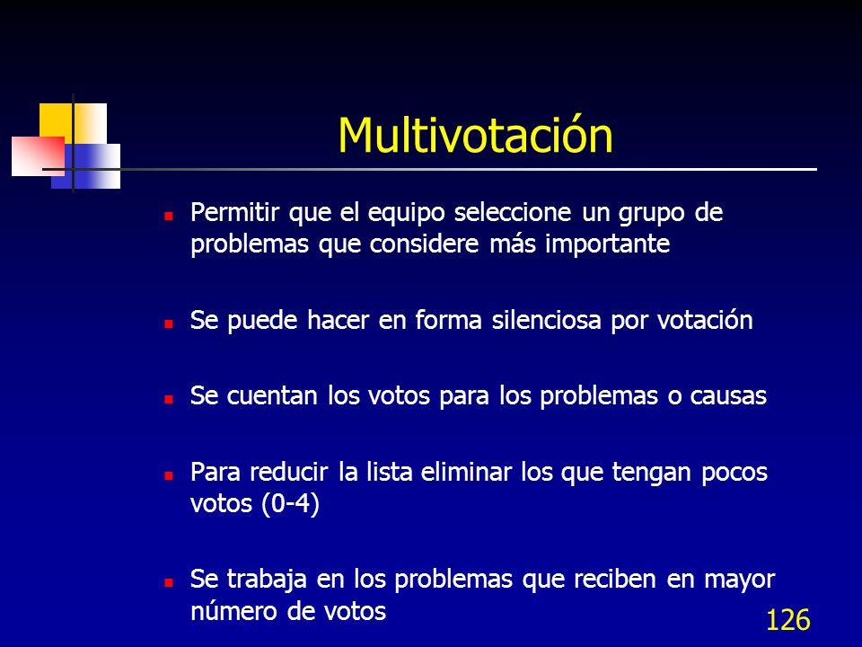 Multivotación Permitir que el equipo seleccione un grupo de problemas que considere más importante.
