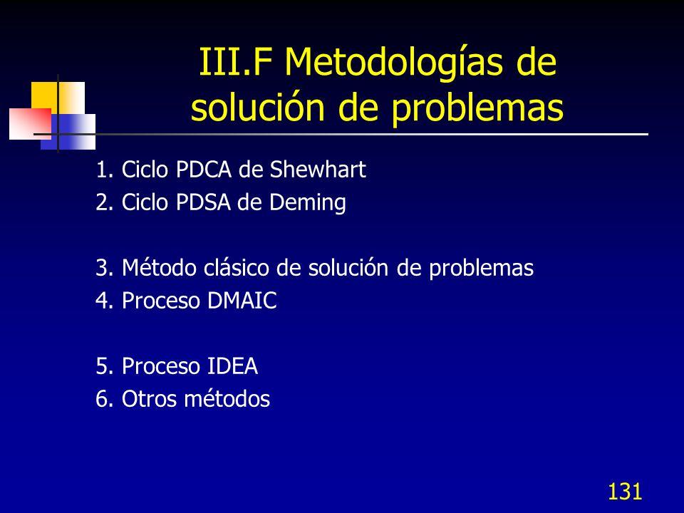 III.F Metodologías de solución de problemas