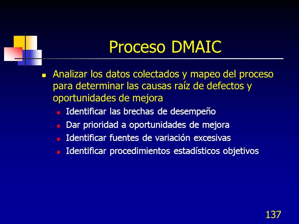 Proceso DMAIC Analizar los datos colectados y mapeo del proceso para determinar las causas raíz de defectos y oportunidades de mejora.