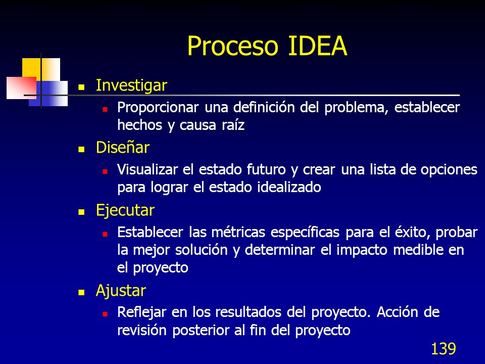 Proceso IDEA Investigar Diseñar Ejecutar Ajustar