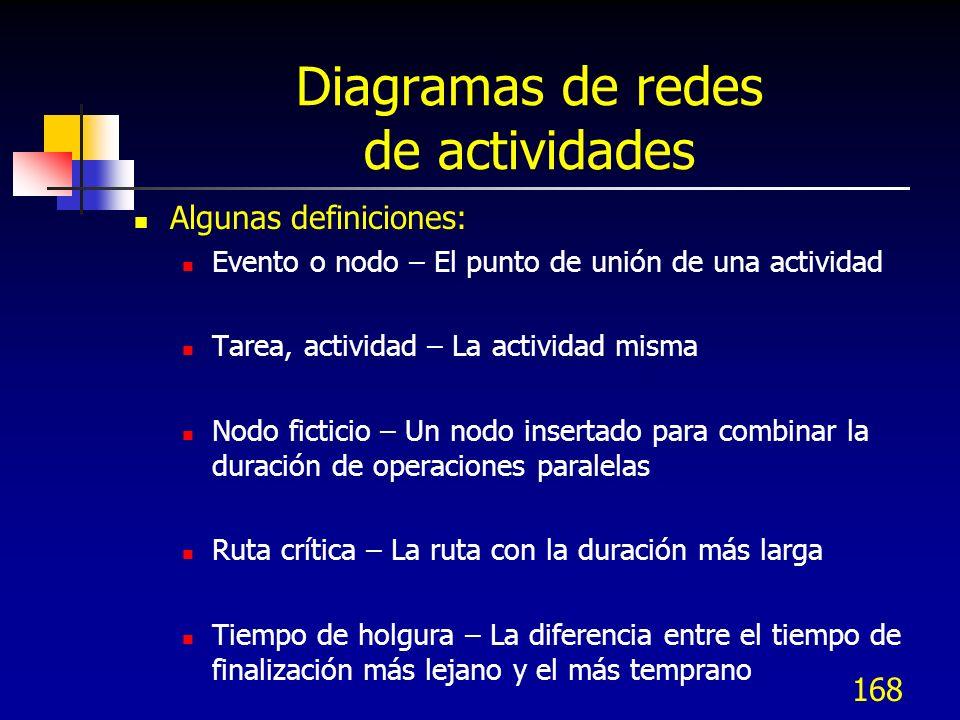 Diagramas de redes de actividades