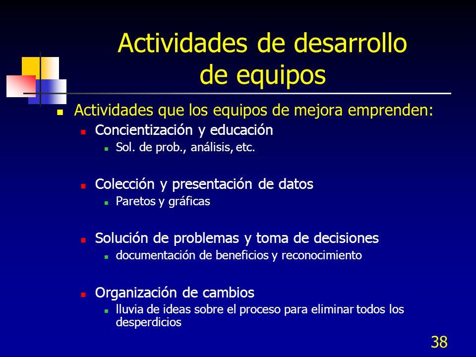 Actividades de desarrollo de equipos