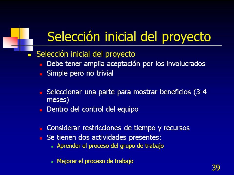 Selección inicial del proyecto