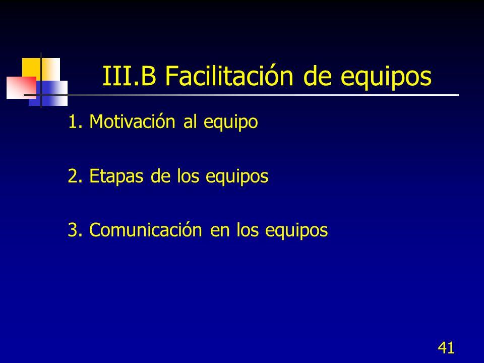 III.B Facilitación de equipos