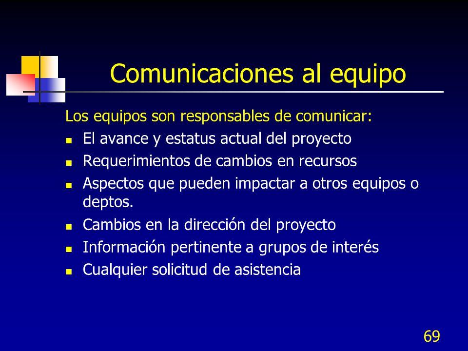 Comunicaciones al equipo