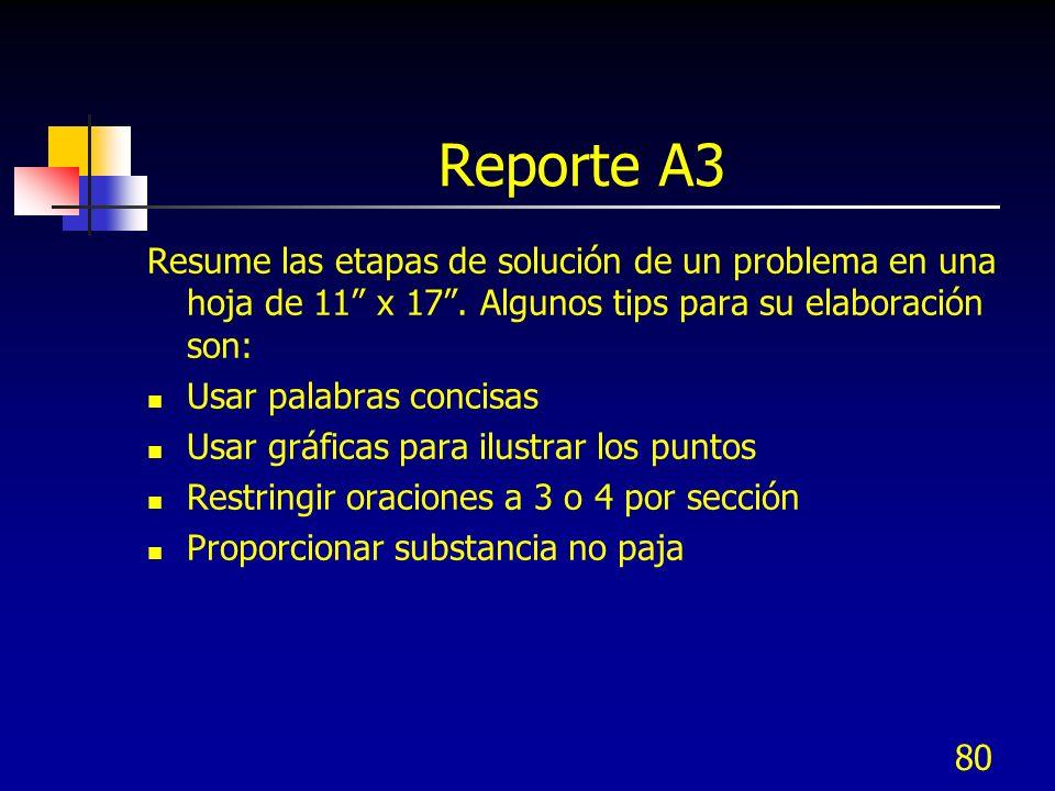Reporte A3 Resume las etapas de solución de un problema en una hoja de 11 x 17 . Algunos tips para su elaboración son: