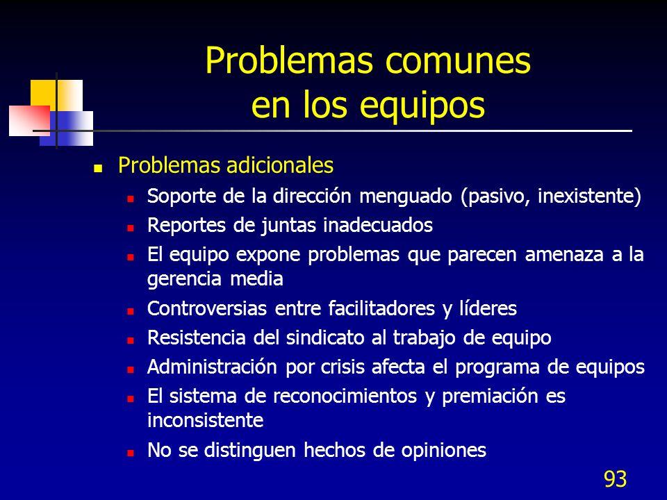 Problemas comunes en los equipos