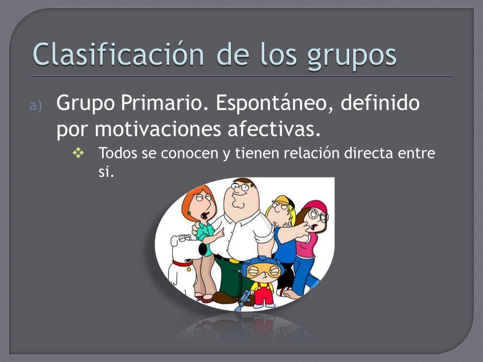 Clasificación de los grupos