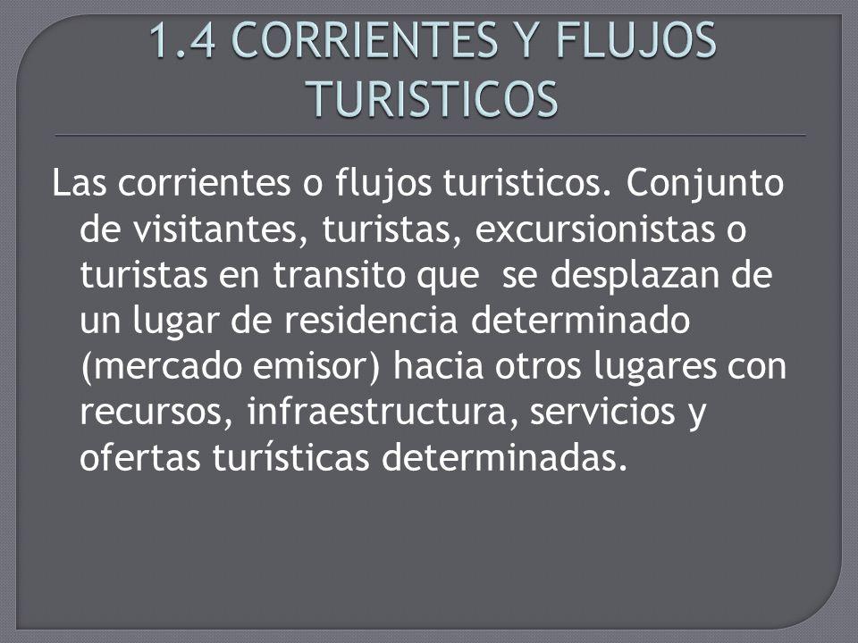 1.4 CORRIENTES Y FLUJOS TURISTICOS