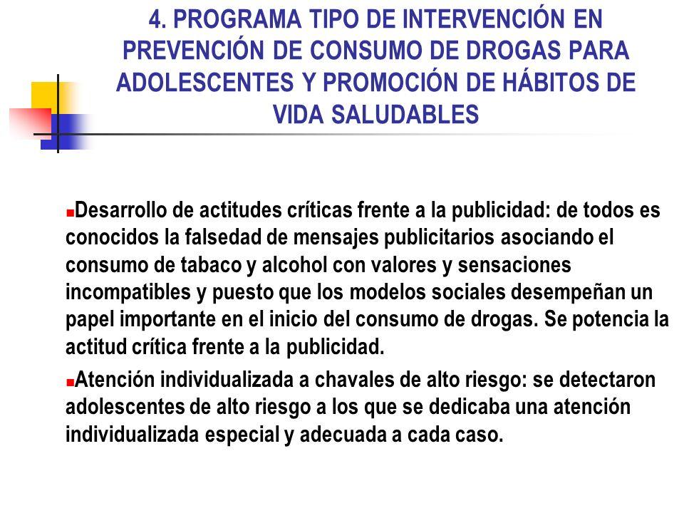 4. PROGRAMA TIPO DE INTERVENCIÓN EN PREVENCIÓN DE CONSUMO DE DROGAS PARA ADOLESCENTES Y PROMOCIÓN DE HÁBITOS DE VIDA SALUDABLES