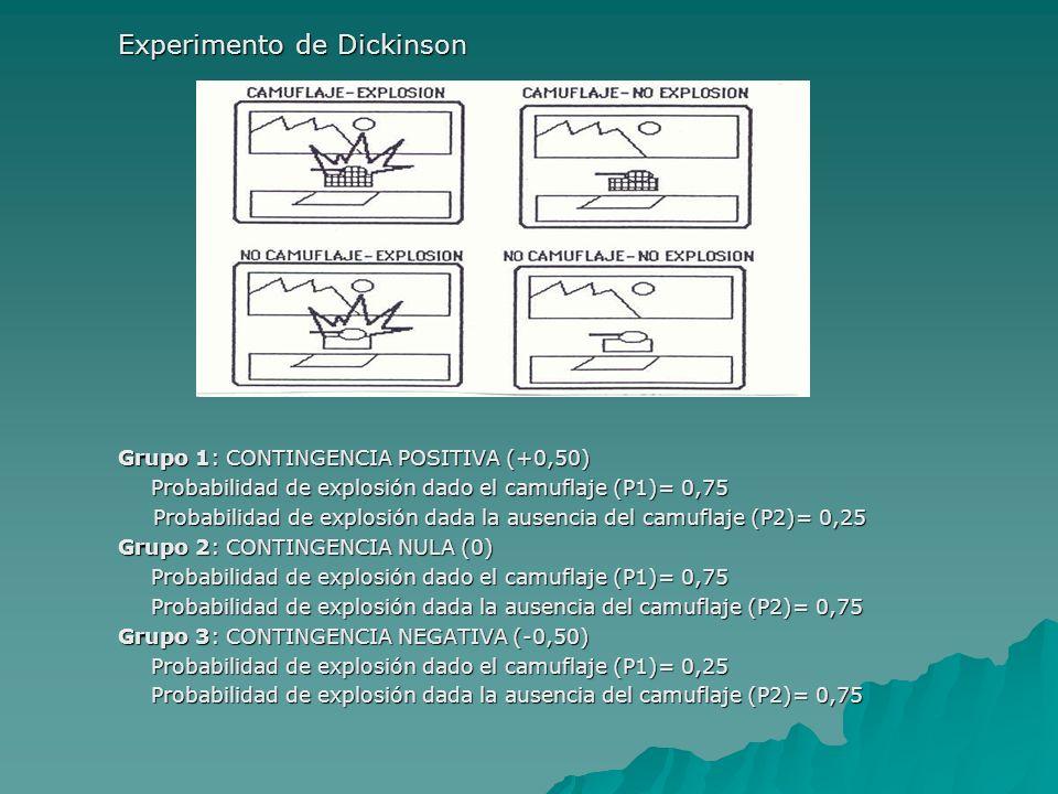 Experimento de Dickinson