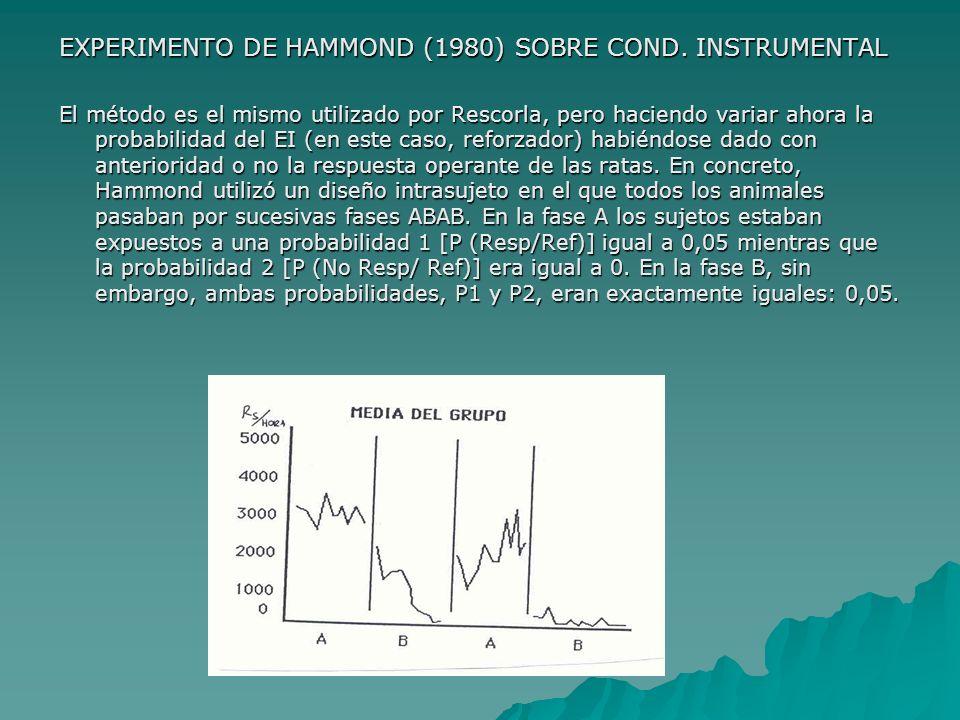 EXPERIMENTO DE HAMMOND (1980) SOBRE COND. INSTRUMENTAL