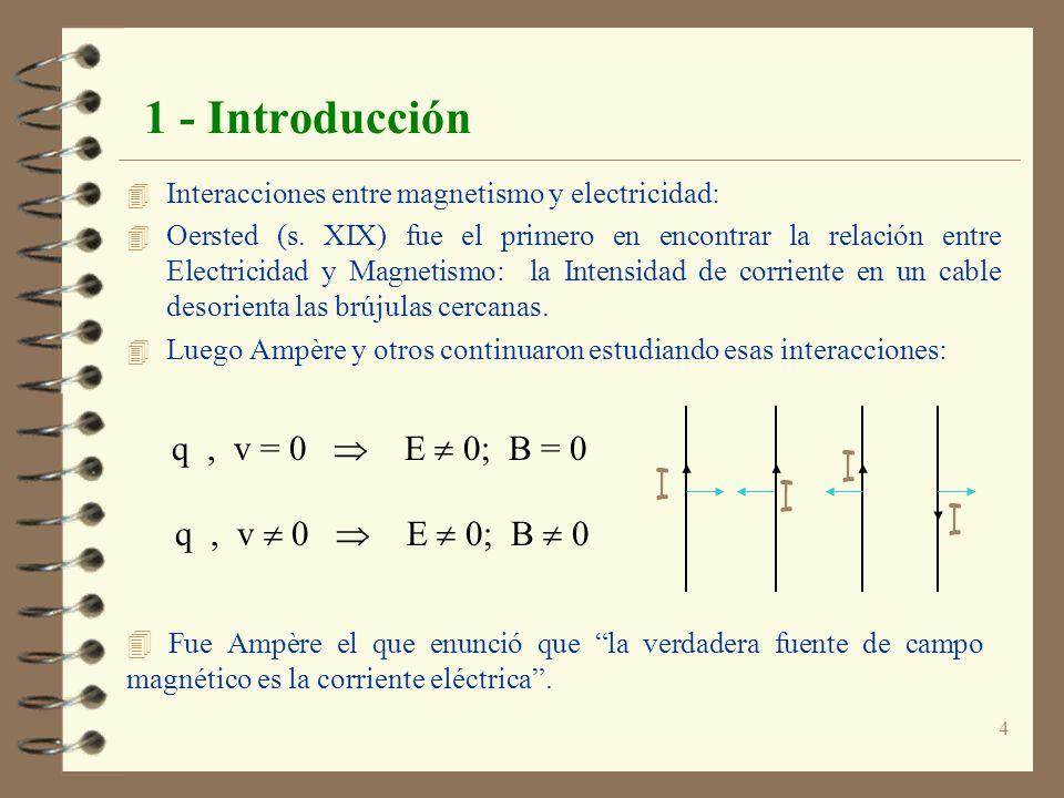 1 - Introducción q , v  0  E  0; B  0