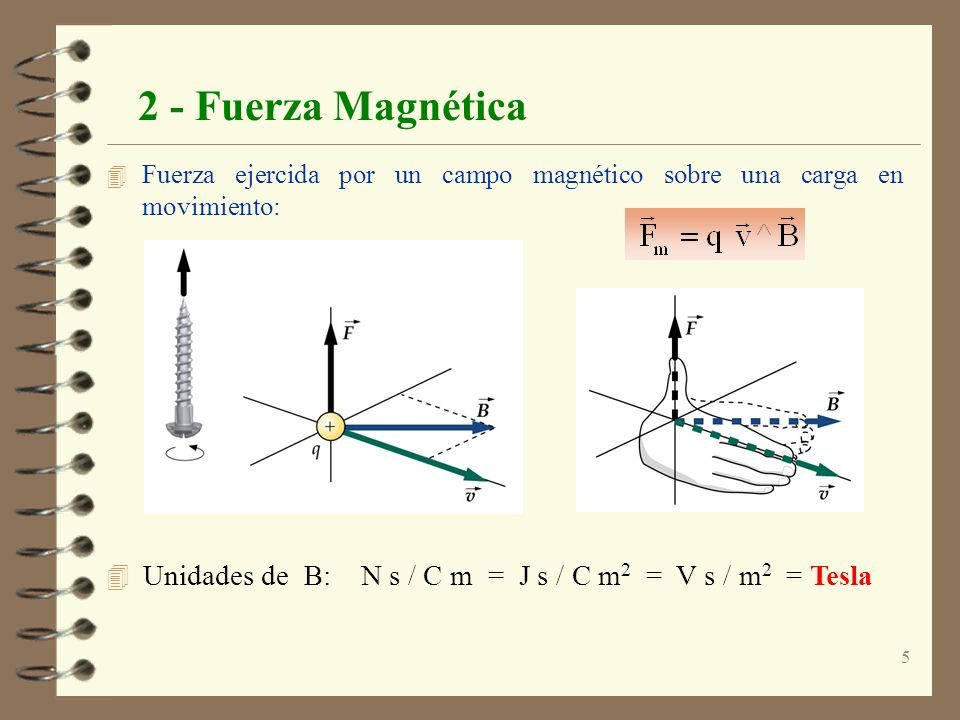 2 - Fuerza Magnética Fuerza ejercida por un campo magnético sobre una carga en movimiento: