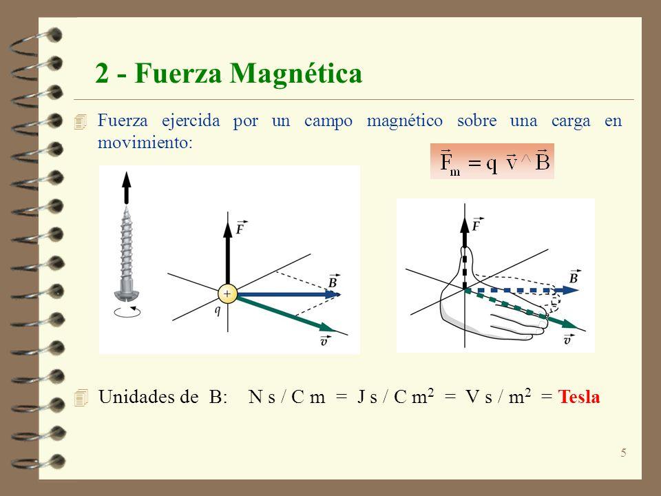 2 - Fuerza MagnéticaFuerza ejercida por un campo magnético sobre una carga en movimiento: