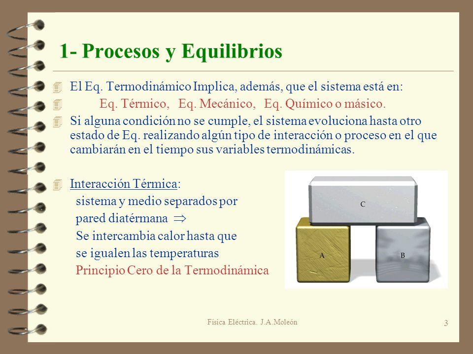 1- Procesos y Equilibrios