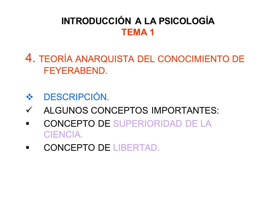 INTRODUCCIÓN A LA PSICOLOGÍA TEMA 1