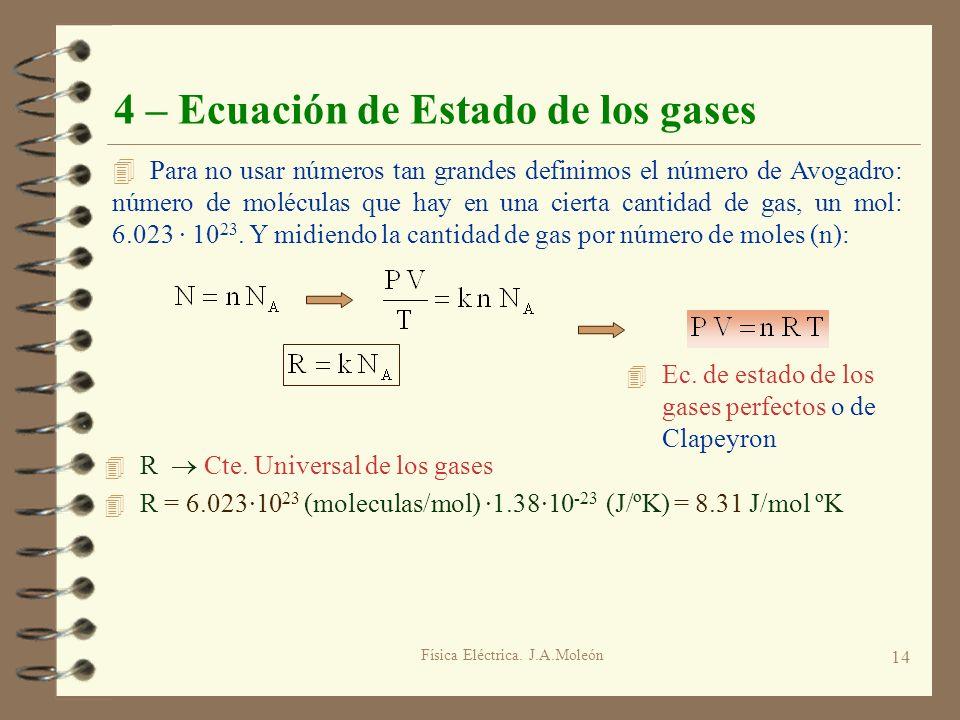 4 – Ecuación de Estado de los gases