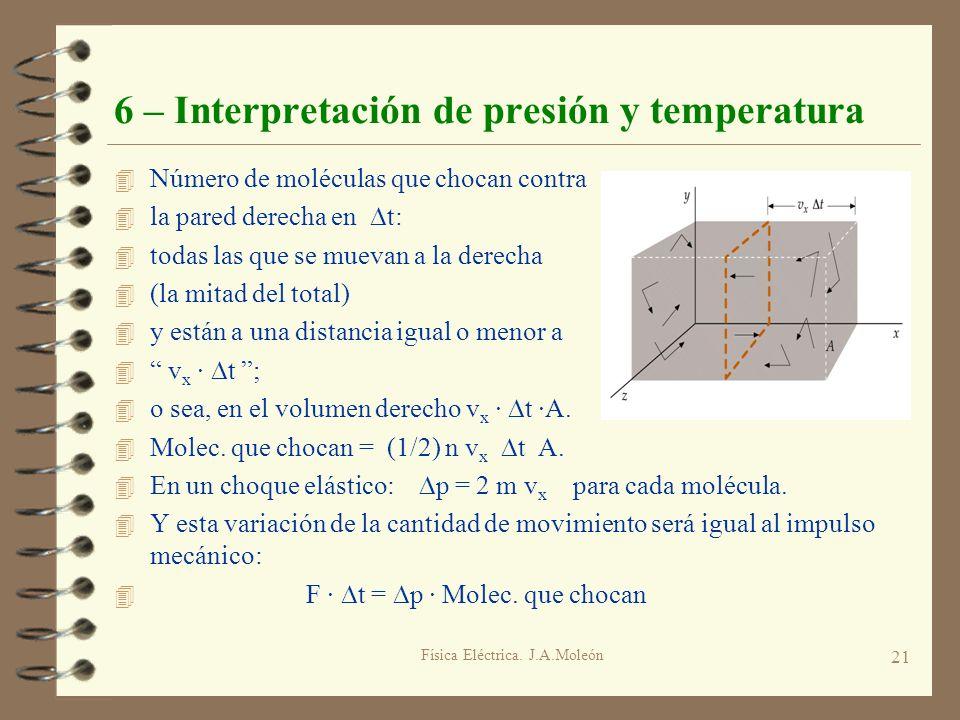 6 – Interpretación de presión y temperatura
