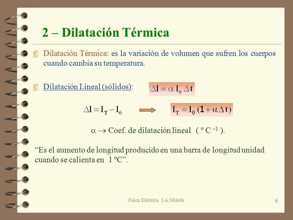 2 – Dilatación Térmica Dilatación Térmica: es la variación de volumen que sufren los cuerpos cuando cambia su temperatura.
