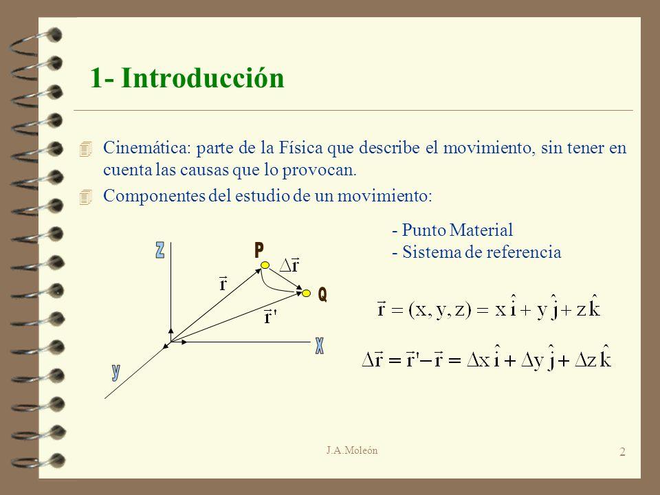 1- Introducción Cinemática: parte de la Física que describe el movimiento, sin tener en cuenta las causas que lo provocan.