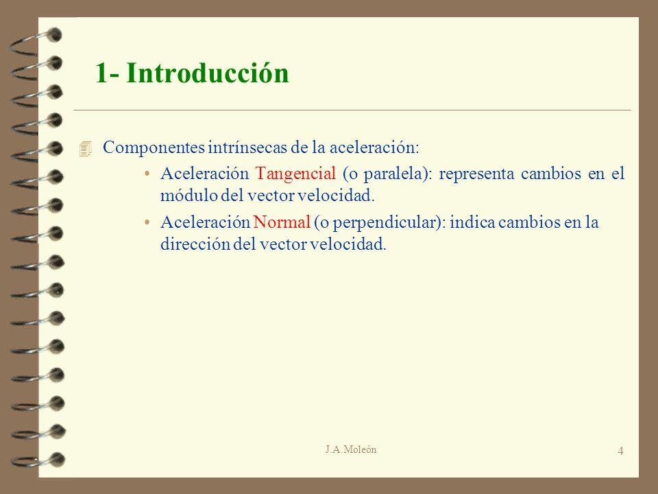 1- Introducción Componentes intrínsecas de la aceleración: