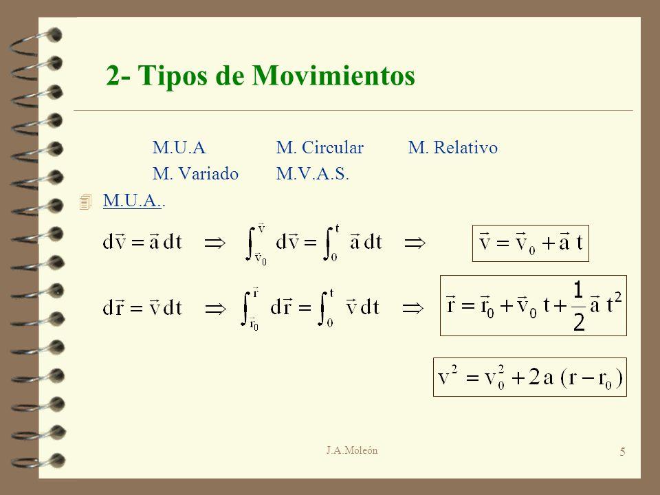 2- Tipos de Movimientos M.U.A M. Circular M. Relativo