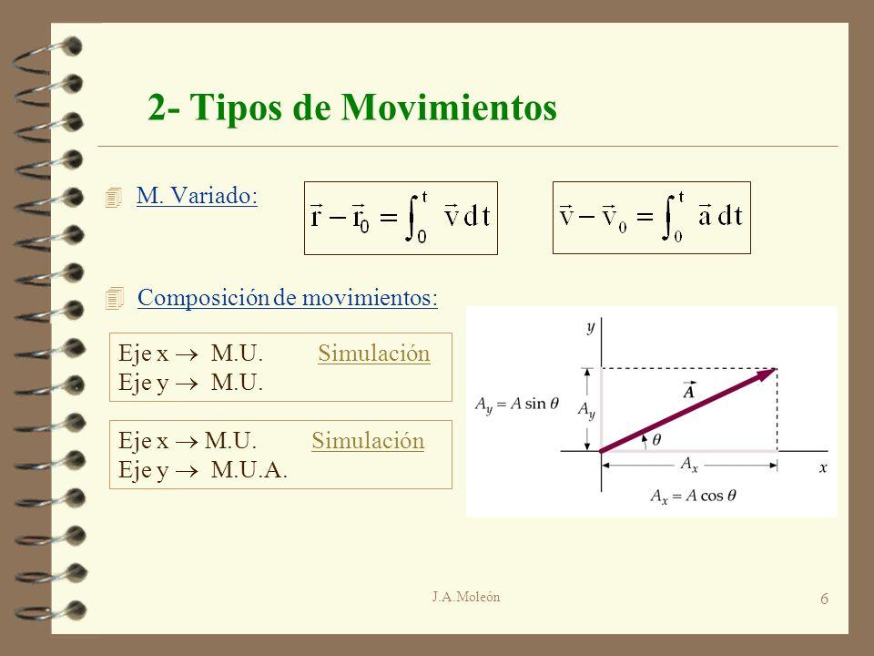 2- Tipos de Movimientos M. Variado: Composición de movimientos: