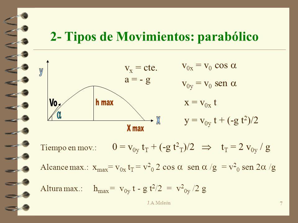 2- Tipos de Movimientos: parabólico