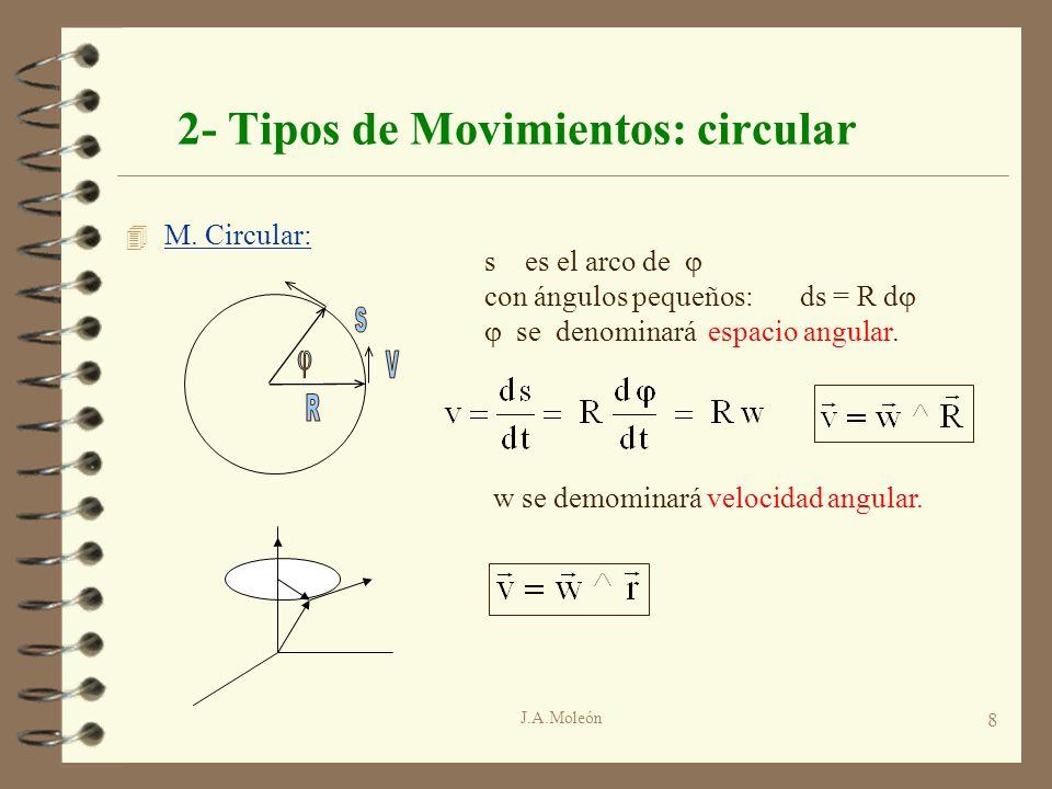 2- Tipos de Movimientos: circular