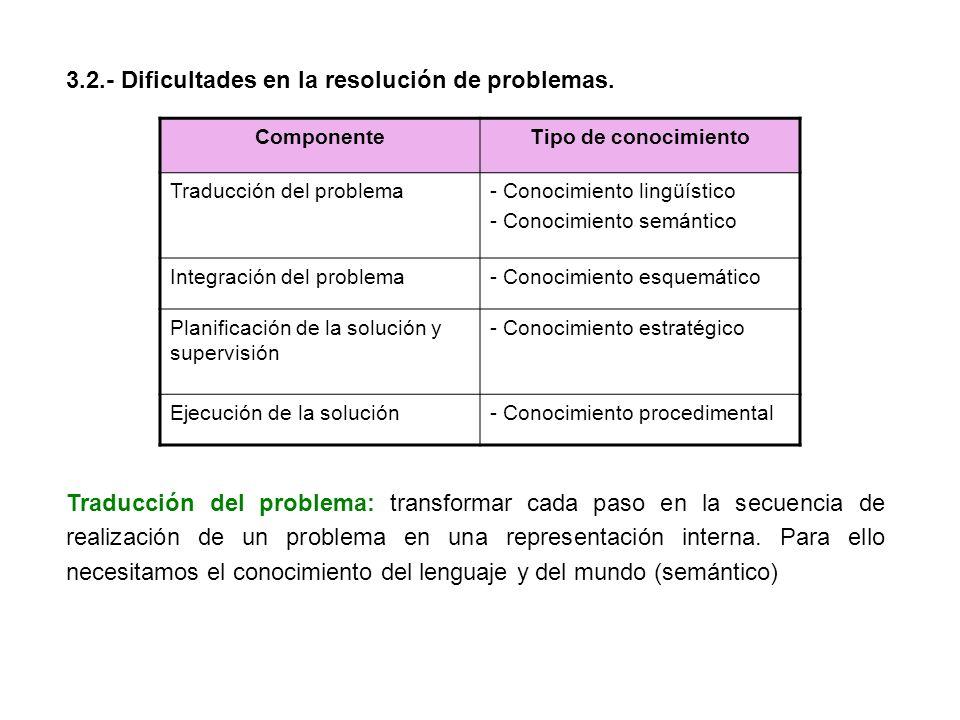 3.2.- Dificultades en la resolución de problemas.