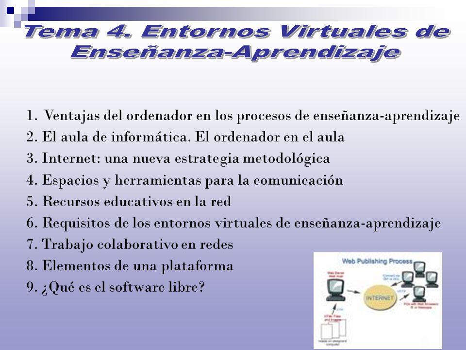 Tema 4. Entornos Virtuales de Enseñanza-Aprendizaje