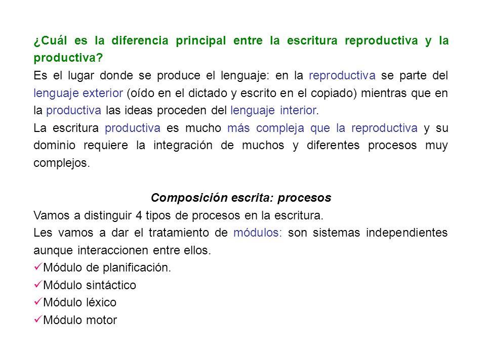 Composición escrita: procesos