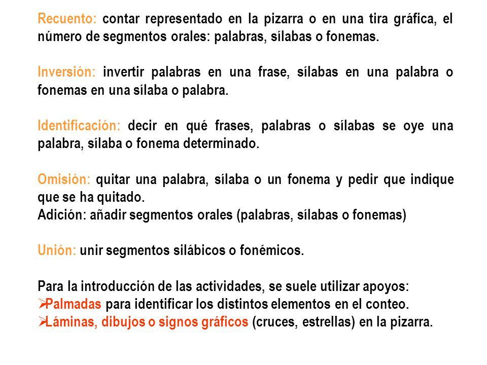 Recuento: contar representado en la pizarra o en una tira gráfica, el número de segmentos orales: palabras, sílabas o fonemas.