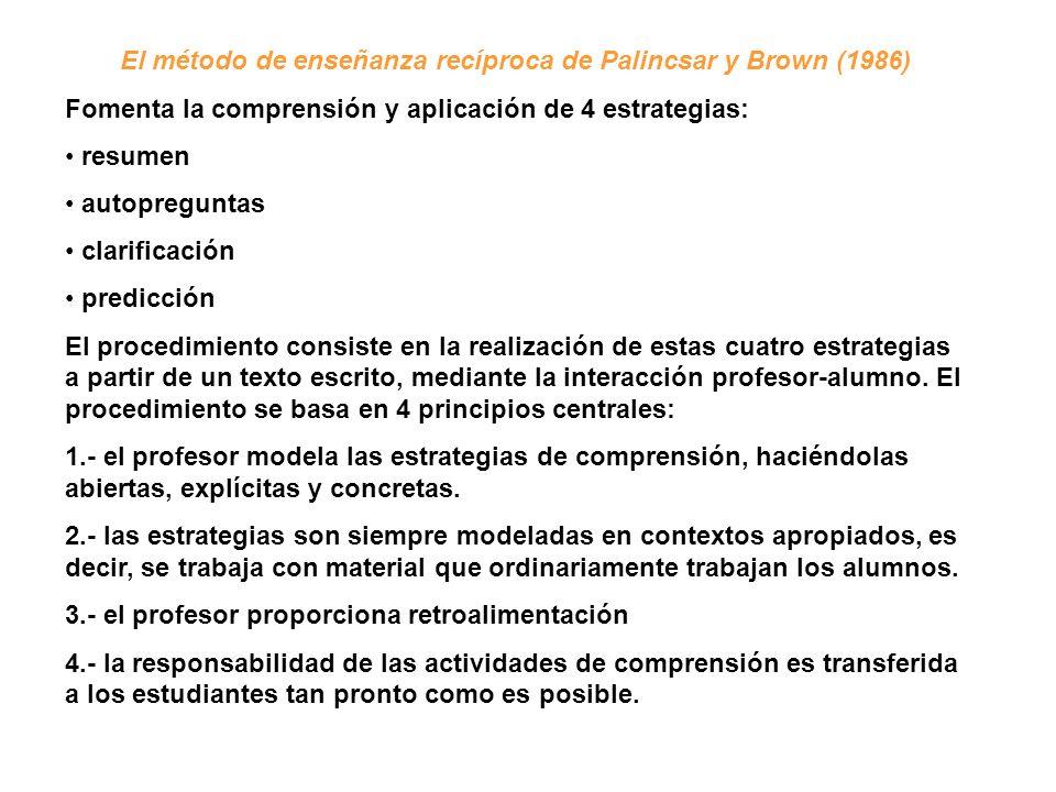El método de enseñanza recíproca de Palincsar y Brown (1986)