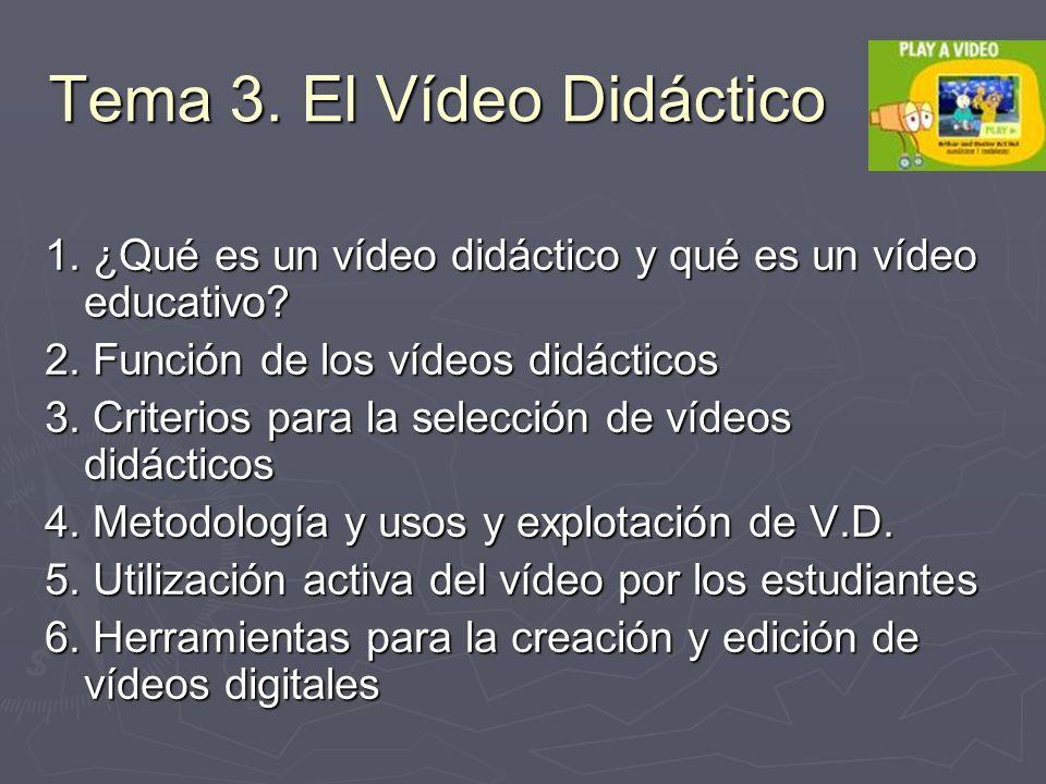 Tema 3. El Vídeo Didáctico