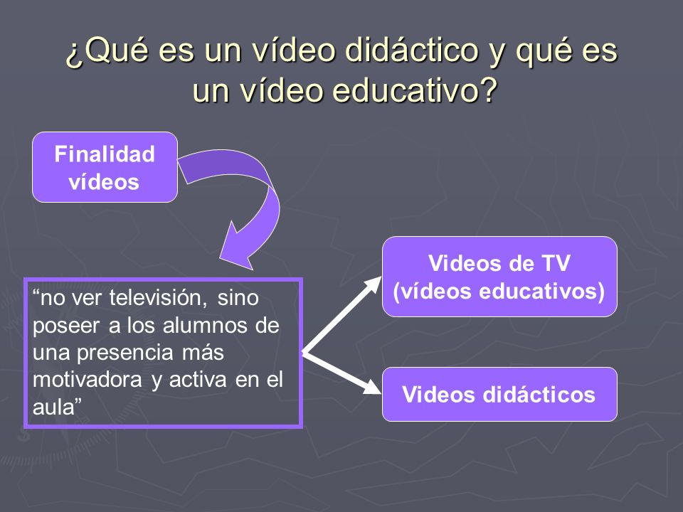 ¿Qué es un vídeo didáctico y qué es