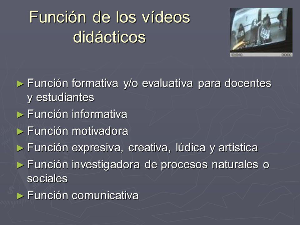 Función de los vídeos didácticos
