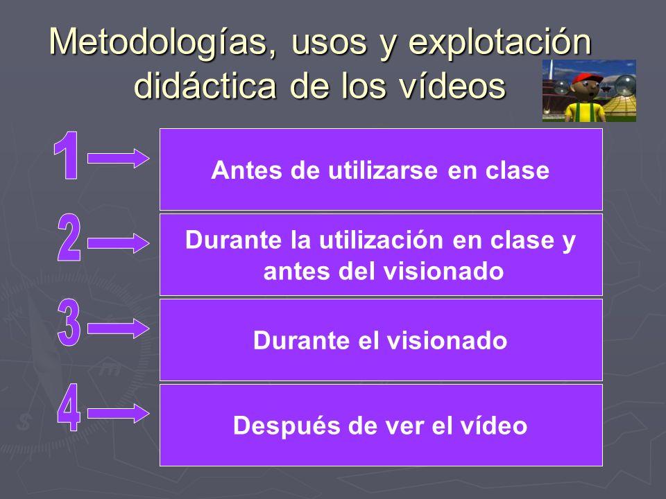 Metodologías, usos y explotación didáctica de los vídeos