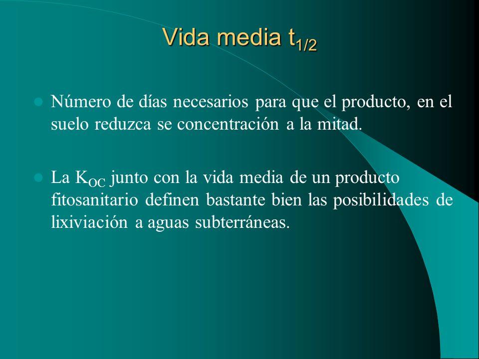 Vida media t1/2 Número de días necesarios para que el producto, en el suelo reduzca se concentración a la mitad.