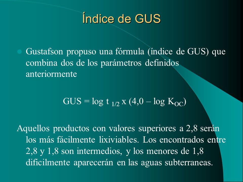 Índice de GUSGustafson propuso una fórmula (índice de GUS) que combina dos de los parámetros definidos anteriormente.