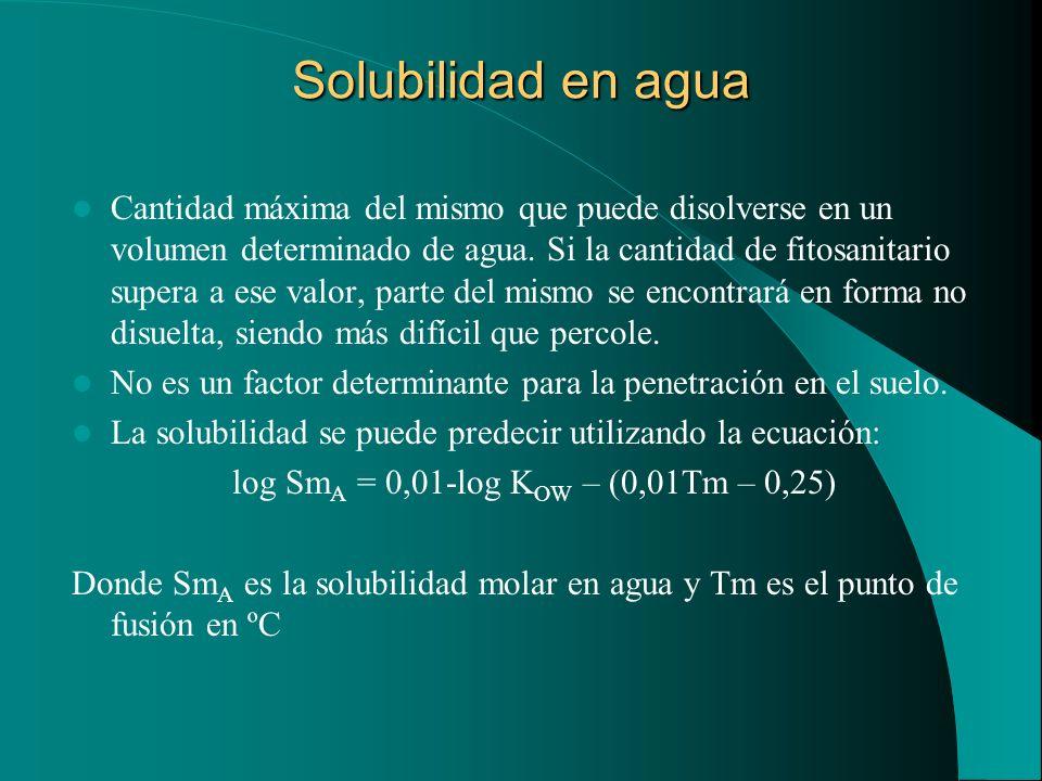 log SmA = 0,01-log KOW – (0,01Tm – 0,25)