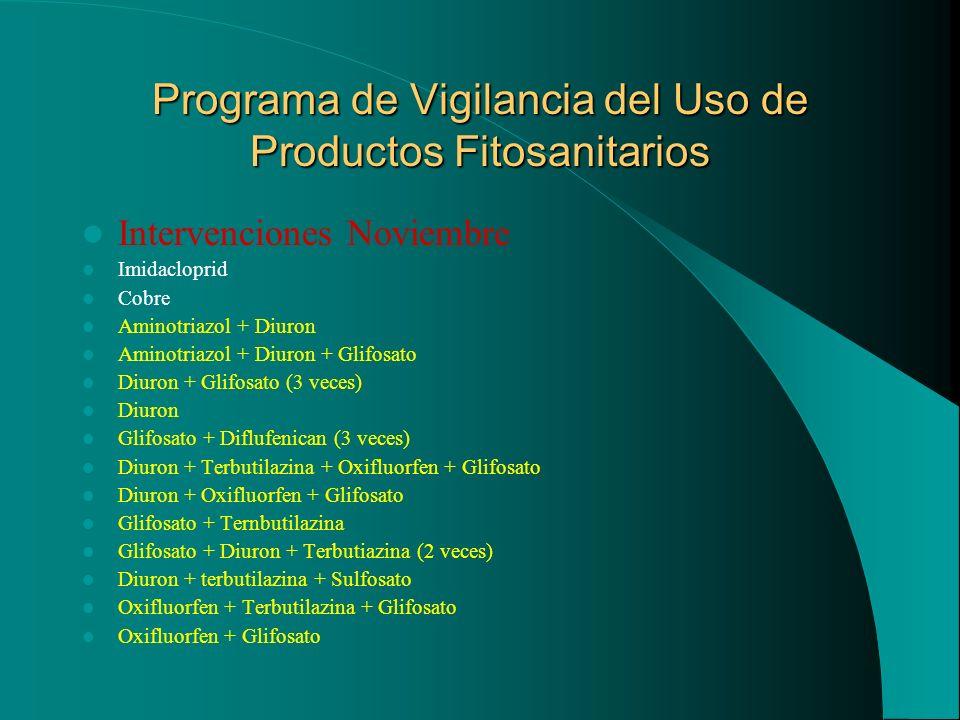 Programa de Vigilancia del Uso de Productos Fitosanitarios