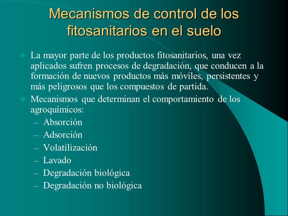 Mecanismos de control de los fitosanitarios en el suelo