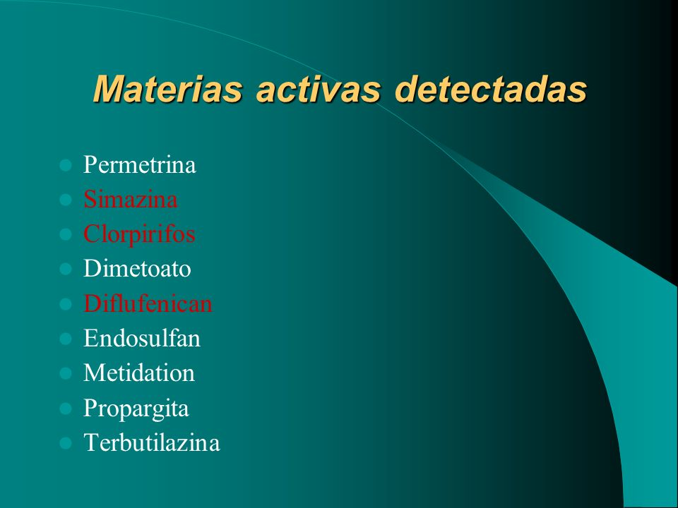 Materias activas detectadas